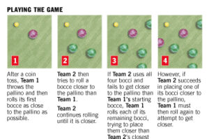 USBF United States Bocce Federation_home_Rules_02